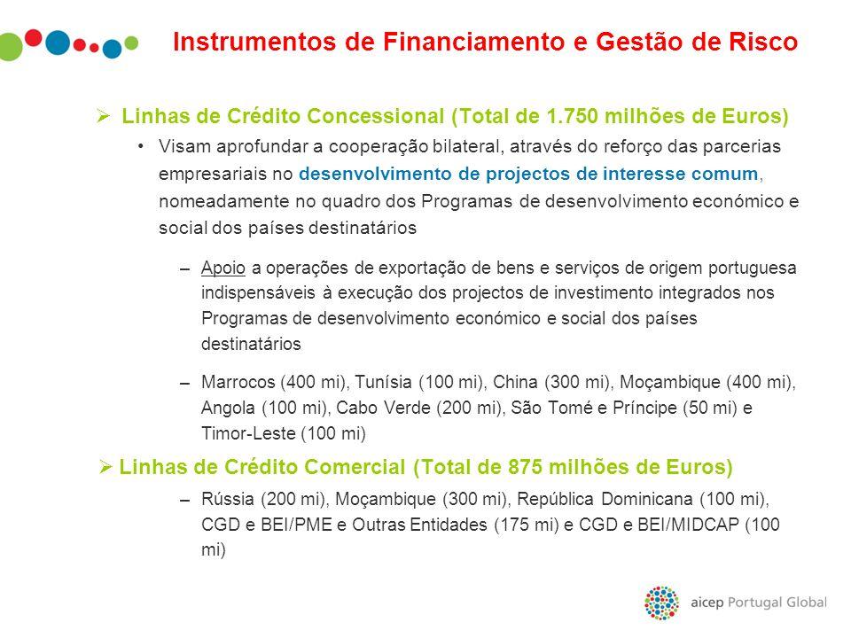 Instrumentos de Financiamento e Gestão de Risco