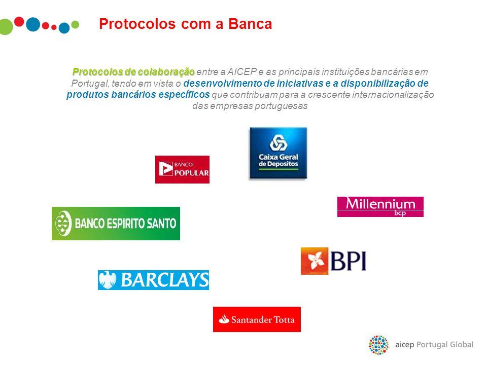 Protocolos com a Banca