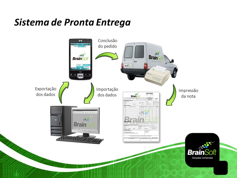 Sistema de Pronta Entrega