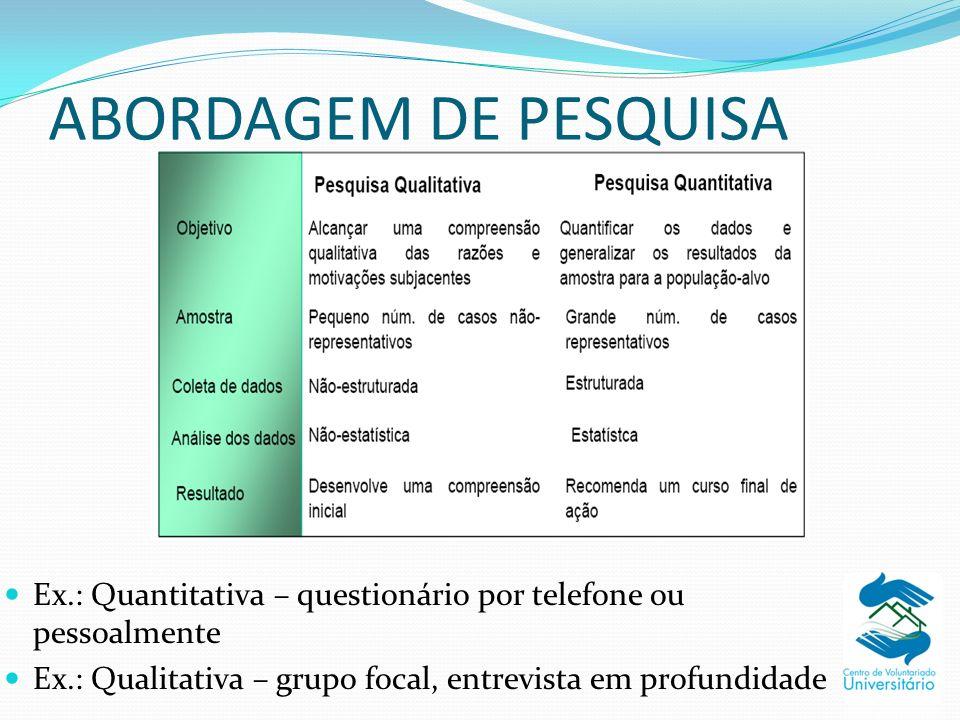 ABORDAGEM DE PESQUISA Ex.: Quantitativa – questionário por telefone ou pessoalmente.