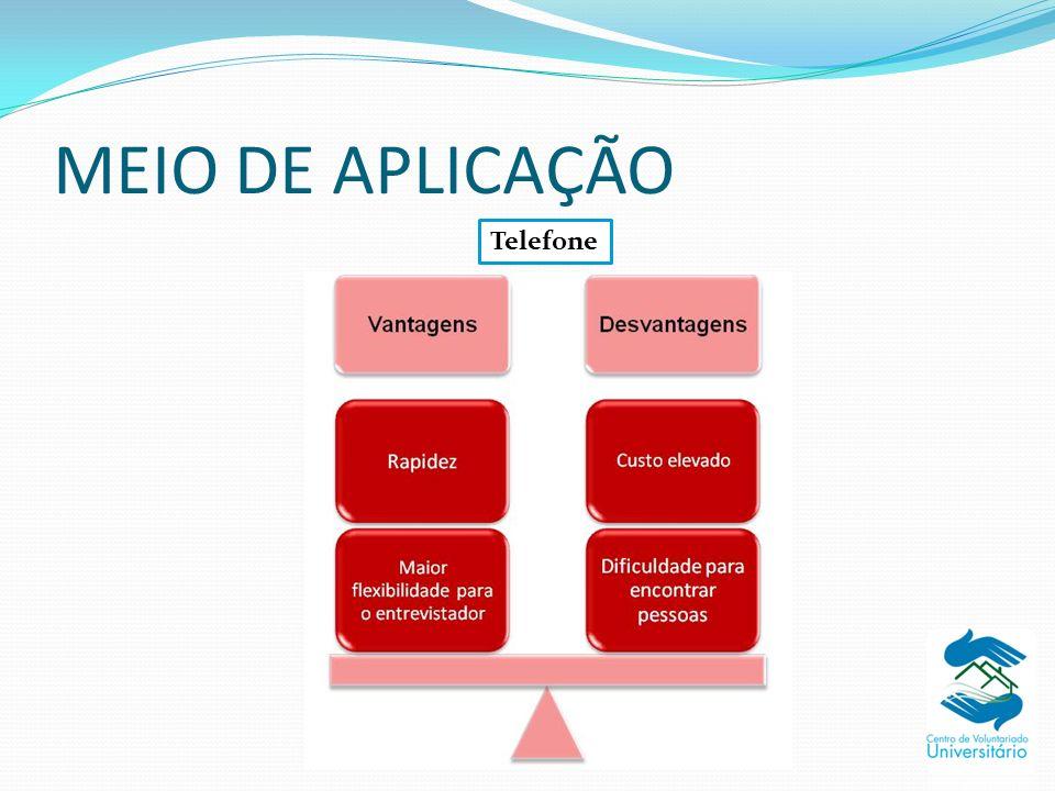MEIO DE APLICAÇÃO Telefone