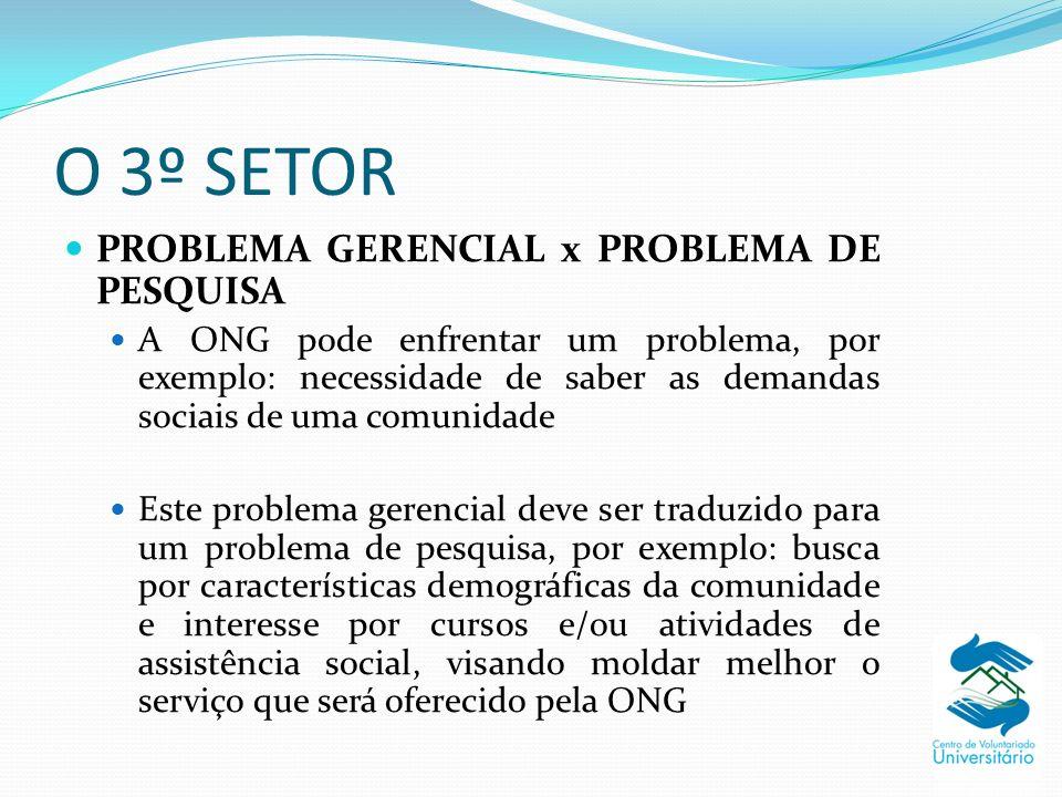 O 3º SETOR PROBLEMA GERENCIAL x PROBLEMA DE PESQUISA