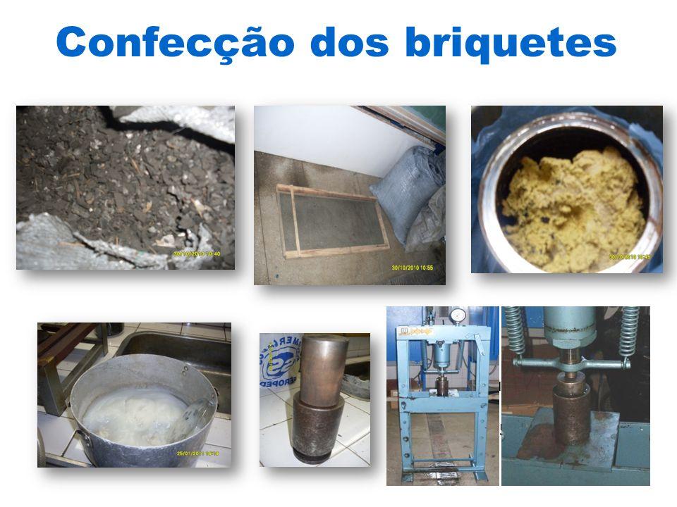 Confecção dos briquetes