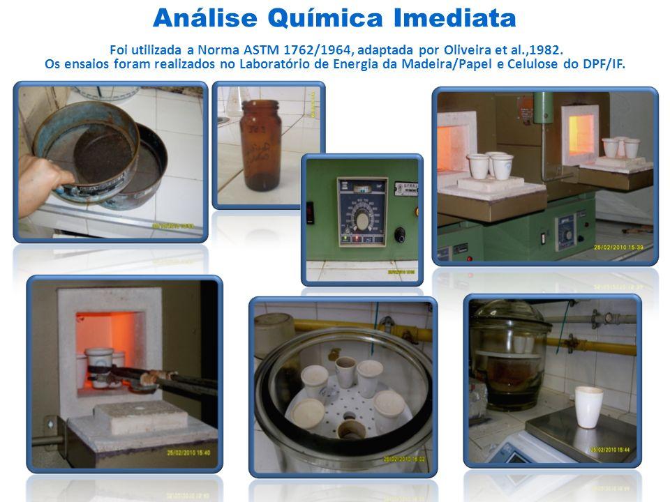 Análise Química Imediata Foi utilizada a Norma ASTM 1762/1964, adaptada por Oliveira et al.,1982. Os ensaios foram realizados no Laboratório de Energia da Madeira/Papel e Celulose do DPF/IF.