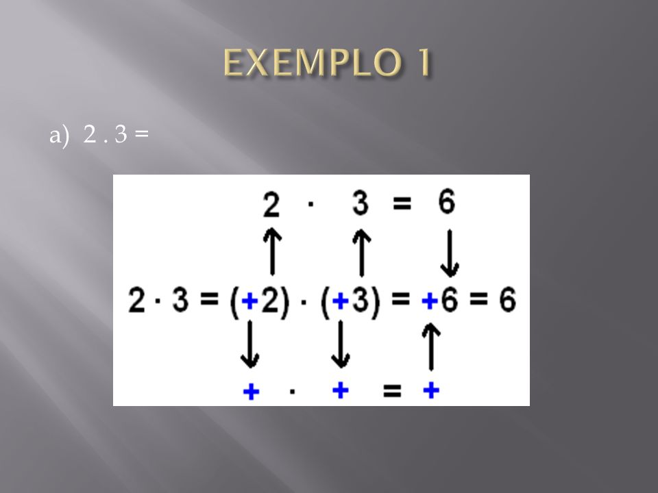 EXEMPLO 1 a) 2 . 3 =