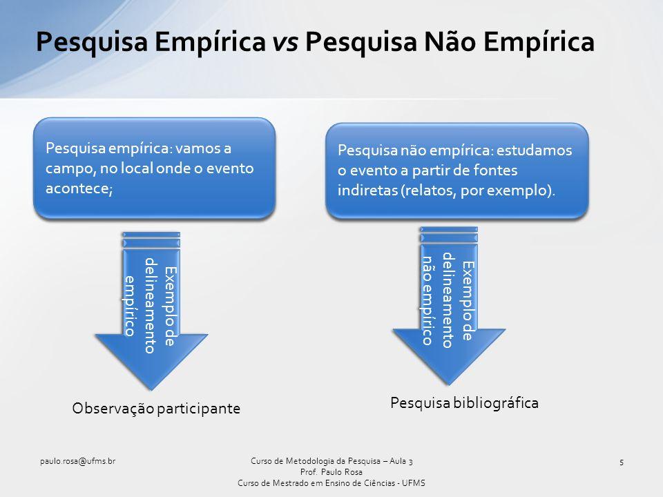 Pesquisa Empírica vs Pesquisa Não Empírica
