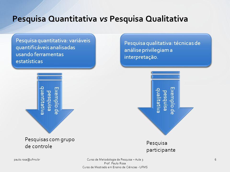 Pesquisa Quantitativa vs Pesquisa Qualitativa