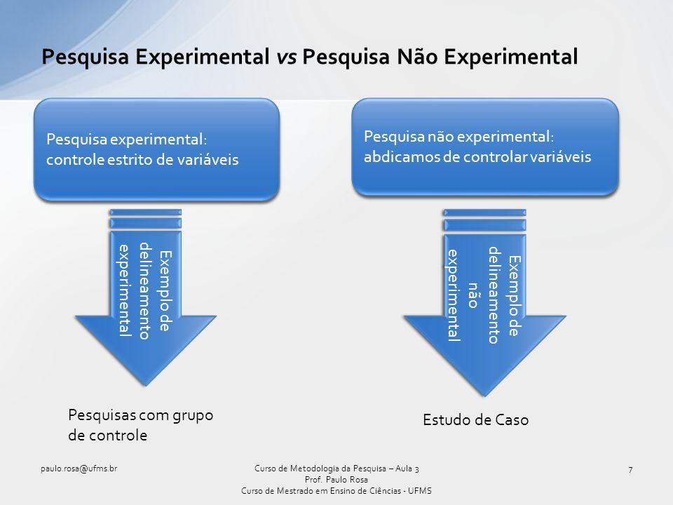 Pesquisa Experimental vs Pesquisa Não Experimental