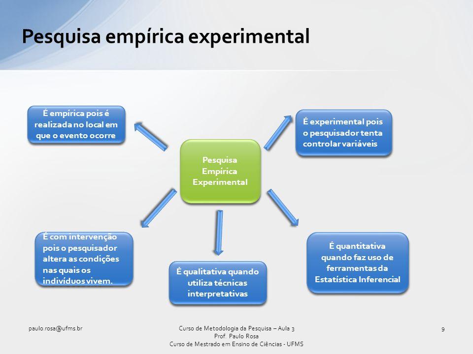 Pesquisa empírica experimental
