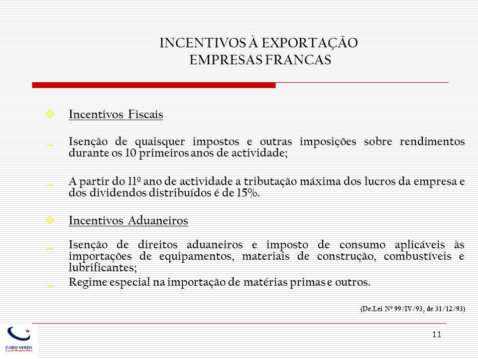 INCENTIVOS À EXPORTAÇÃO EMPRESAS FRANCAS