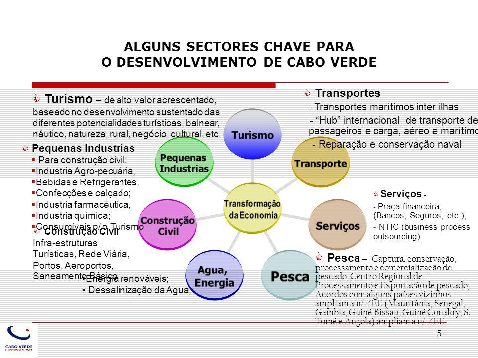ALGUNS SECTORES CHAVE PARA O DESENVOLVIMENTO DE CABO VERDE