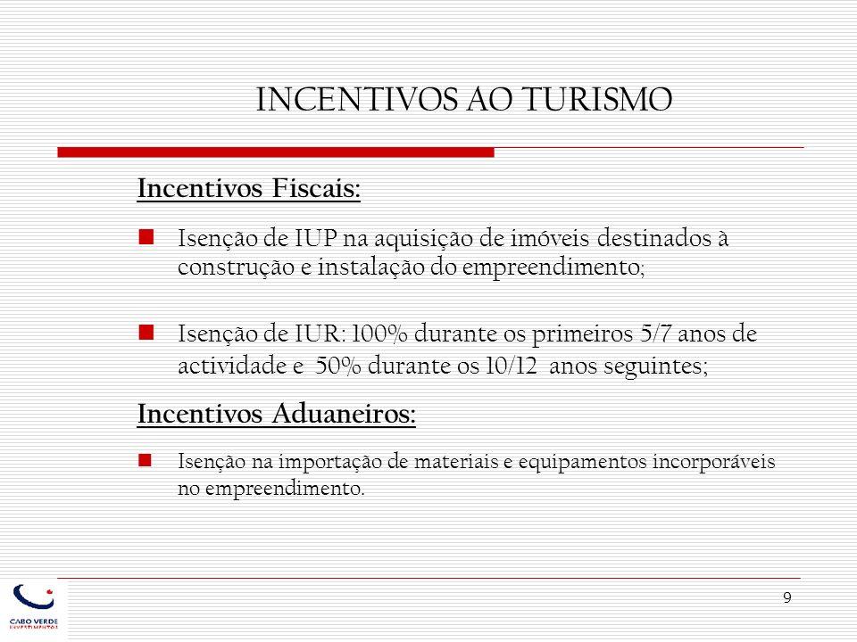INCENTIVOS AO TURISMO Incentivos Fiscais: Incentivos Aduaneiros: