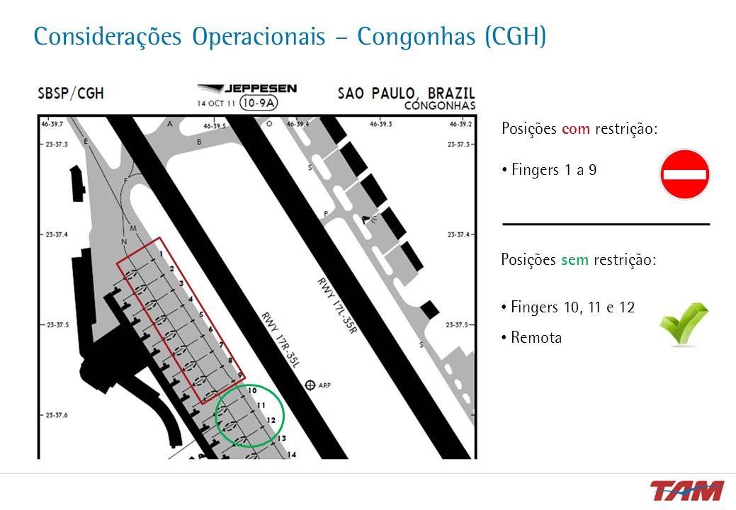 Considerações Operacionais – Congonhas (CGH)