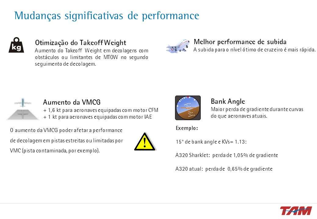Mudanças significativas de performance
