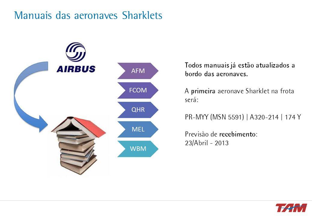 Manuais das aeronaves Sharklets