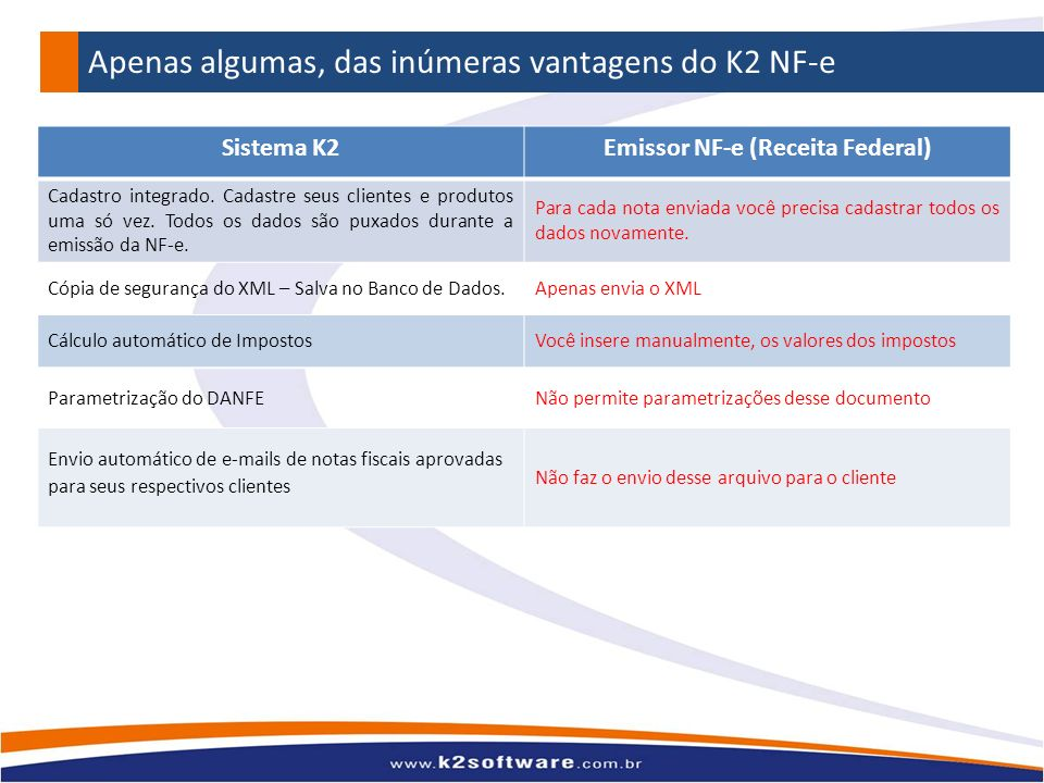 Emissor NF-e (Receita Federal)