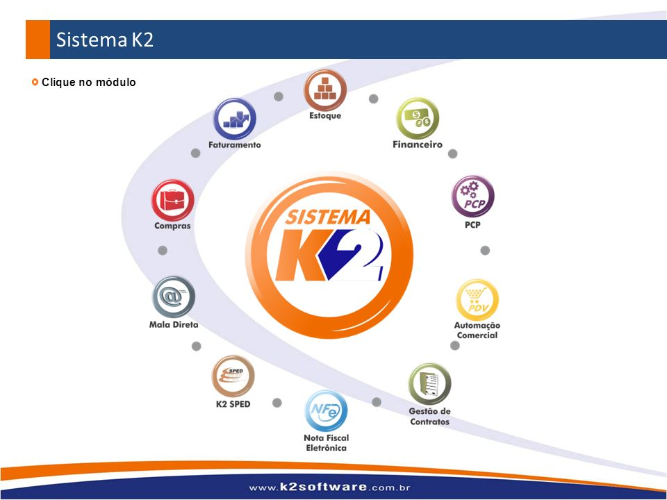 Sistema K2 Clique no módulo