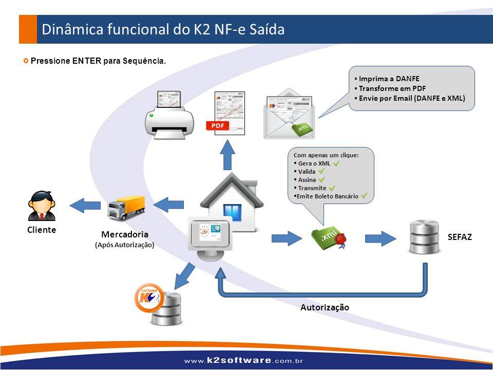 Dinâmica funcional do K2 NF-e Saída