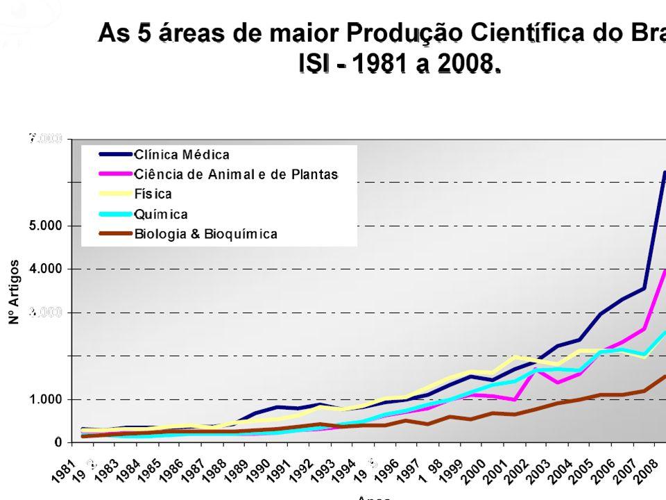 Mario Sergio Salerno Escola Politécnica da USP – Depto Enga de Produção
