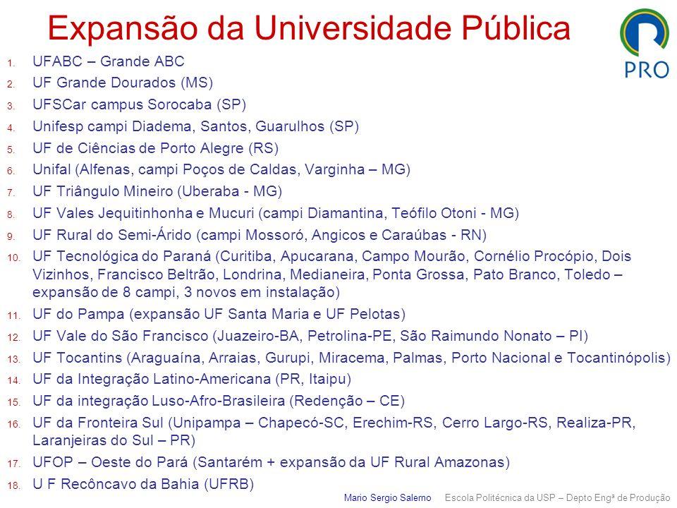 Expansão da Universidade Pública