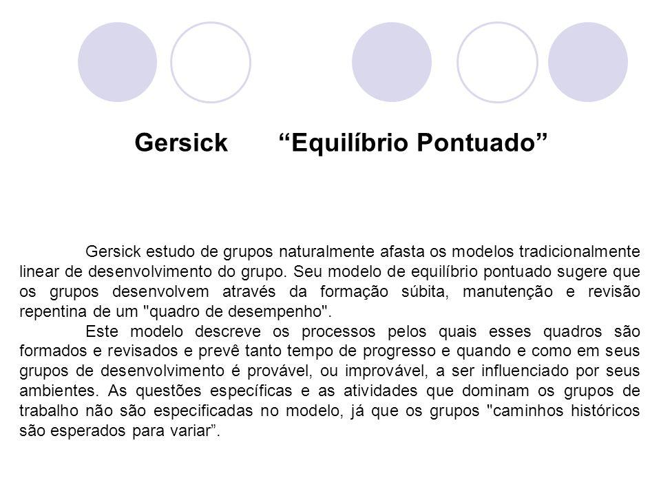 Gersick Equilíbrio Pontuado