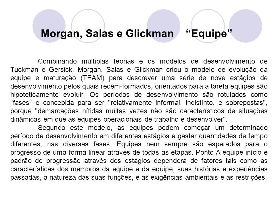 Morgan, Salas e Glickman Equipe
