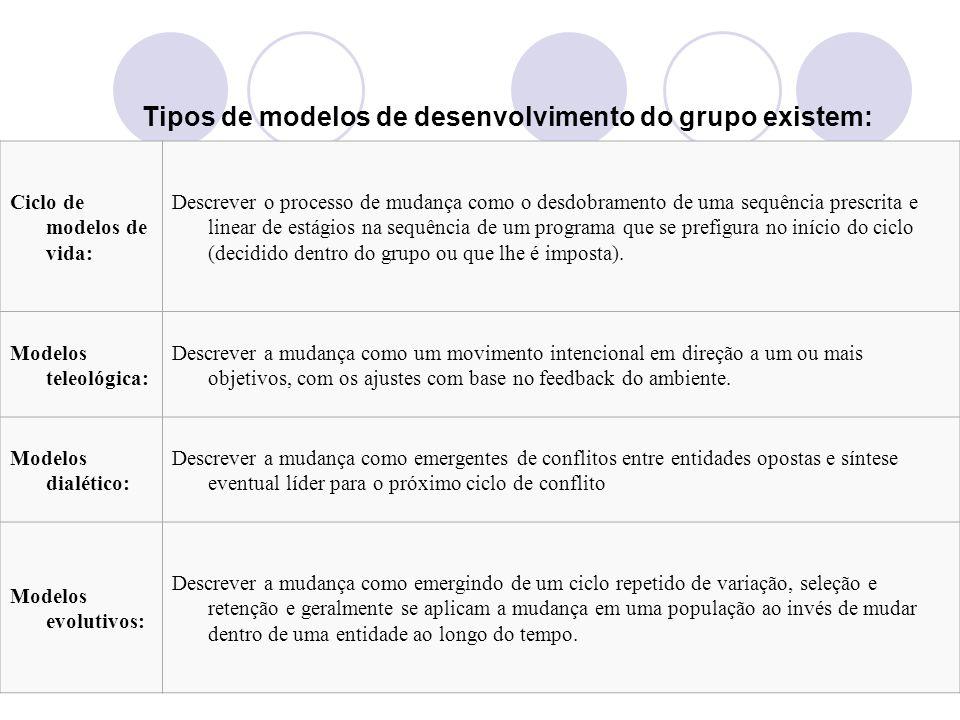 Tipos de modelos de desenvolvimento do grupo existem: