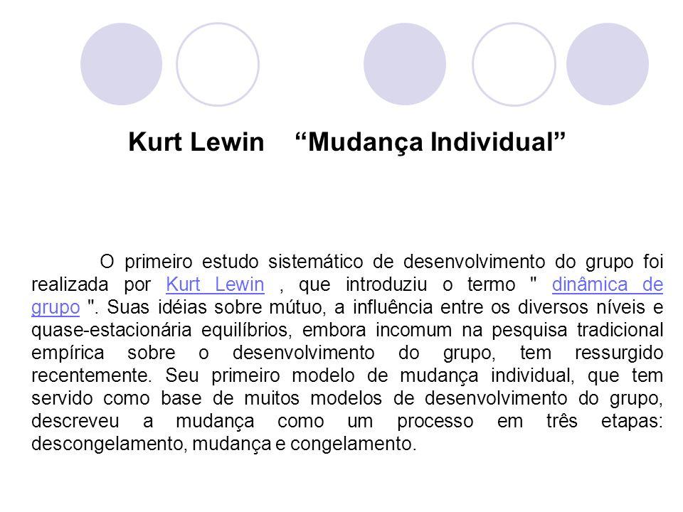Kurt Lewin Mudança Individual