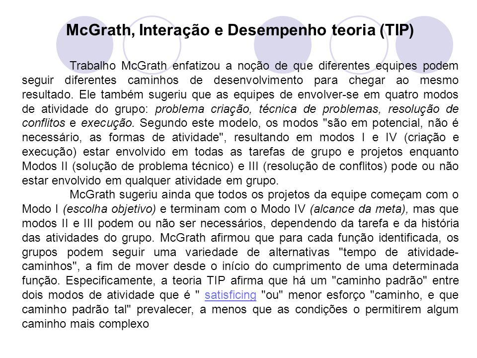 McGrath, Interação e Desempenho teoria (TIP)