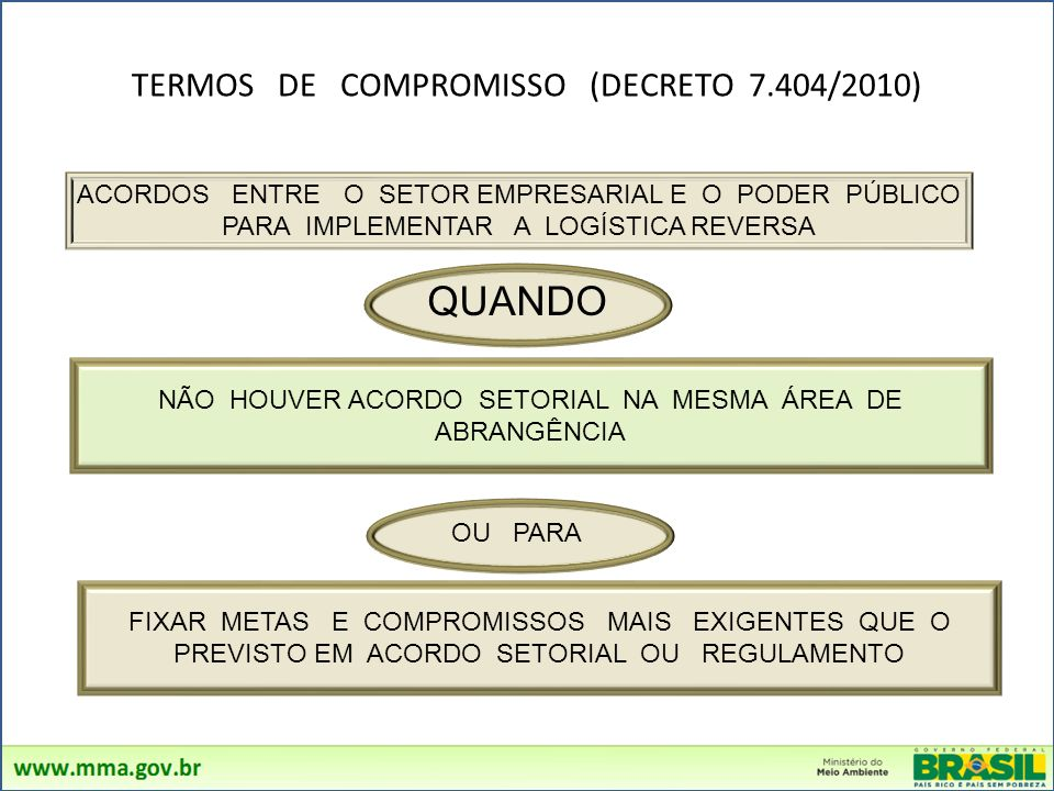 TERMOS DE COMPROMISSO (DECRETO 7.404/2010)