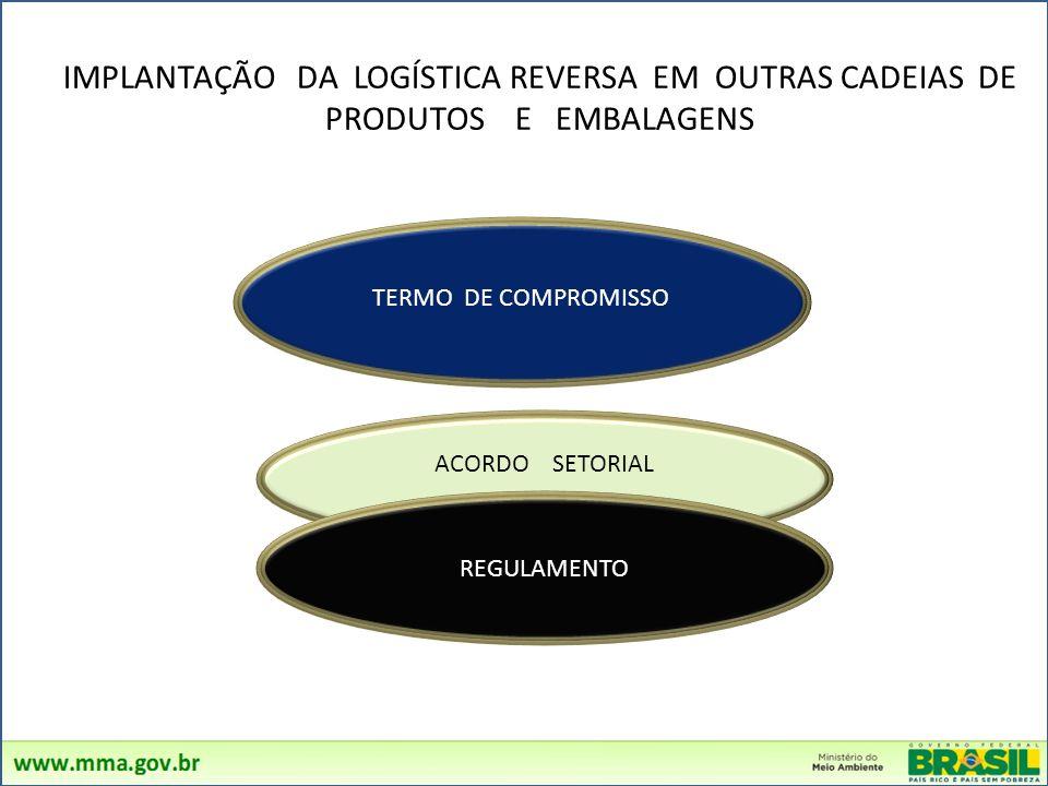 IMPLANTAÇÃO DA LOGÍSTICA REVERSA EM OUTRAS CADEIAS DE PRODUTOS E EMBALAGENS