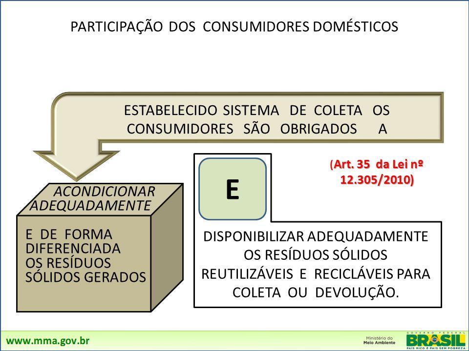 E PARTICIPAÇÃO DOS CONSUMIDORES DOMÉSTICOS