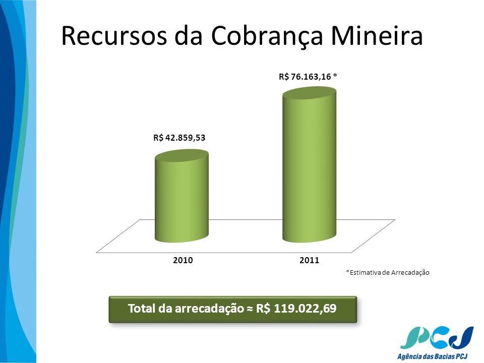 Total da arrecadação ≈ R$ 119.022,69