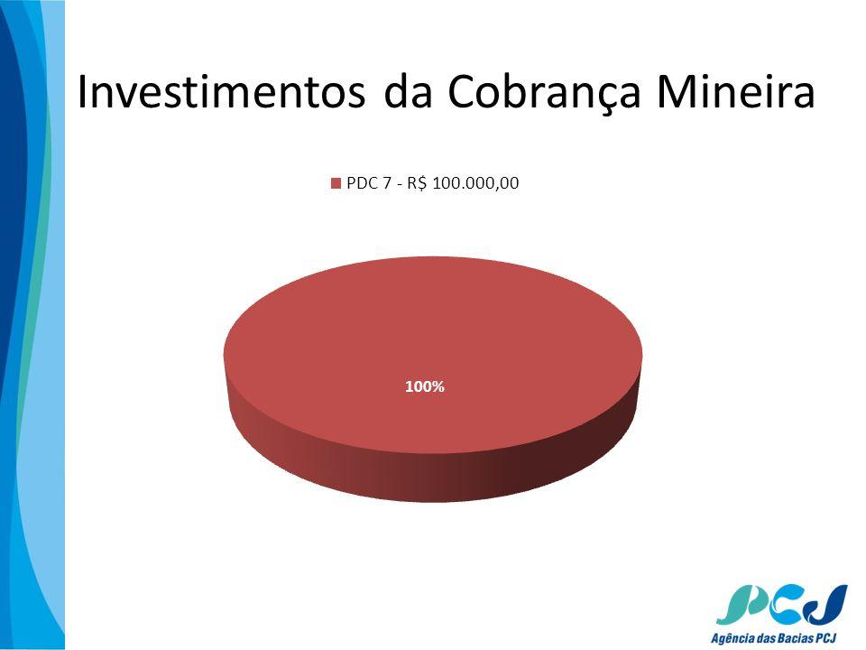 Investimentos da Cobrança Mineira