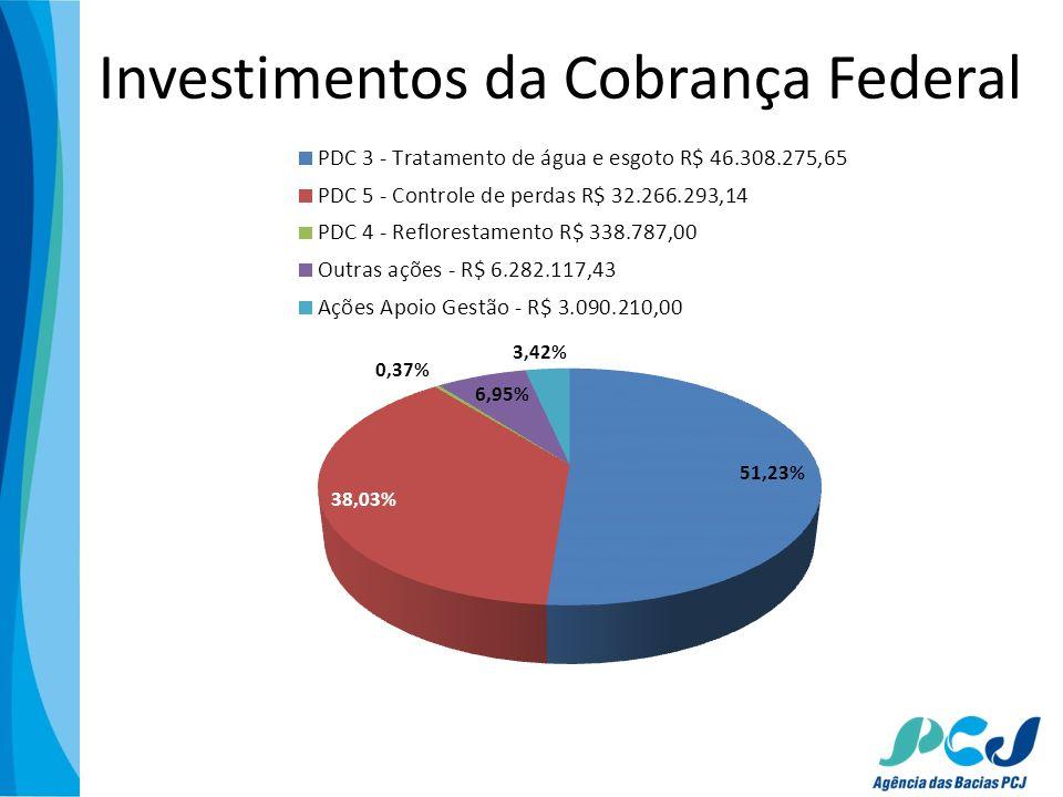 Investimentos da Cobrança Federal