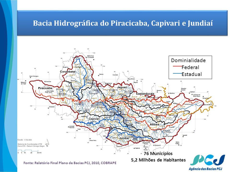 Bacia Hidrográfica do Piracicaba, Capivari e Jundiaí