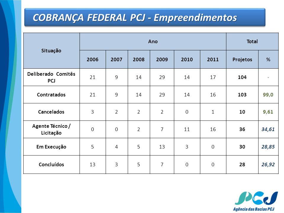 Deliberado Comitês PCJ Agente Técnico / Licitação