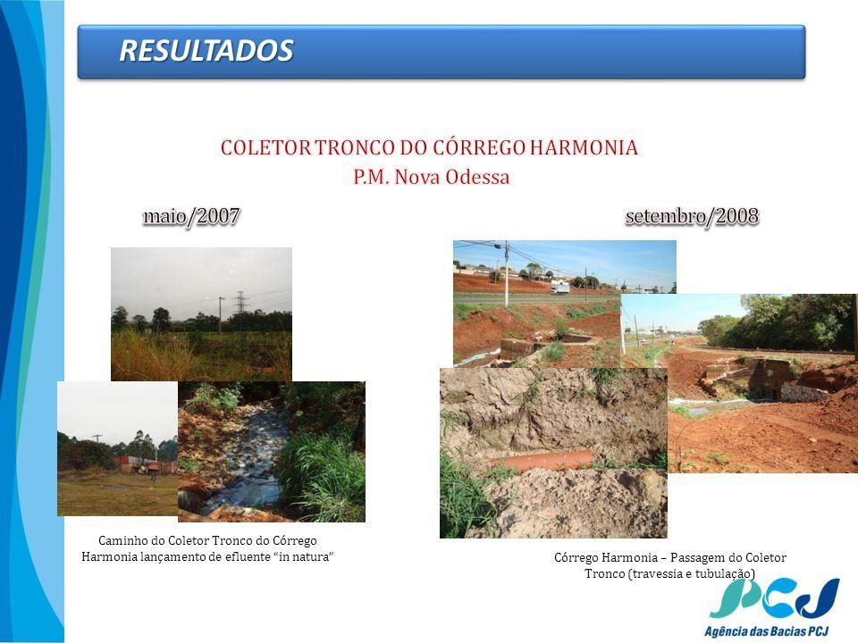 RESULTADOS COLETOR TRONCO DO CÓRREGO HARMONIA P.M. Nova Odessa