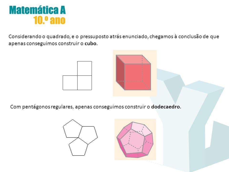 Considerando o quadrado, e o pressuposto atrás enunciado, chegamos à conclusão de que apenas conseguimos construir o cubo.