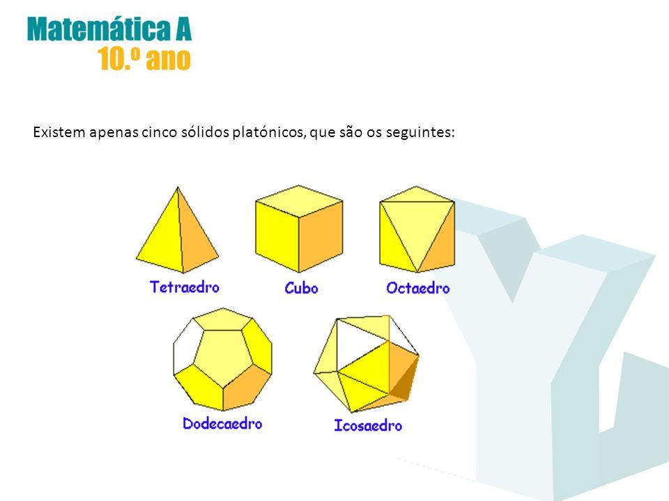 Existem apenas cinco sólidos platónicos, que são os seguintes:
