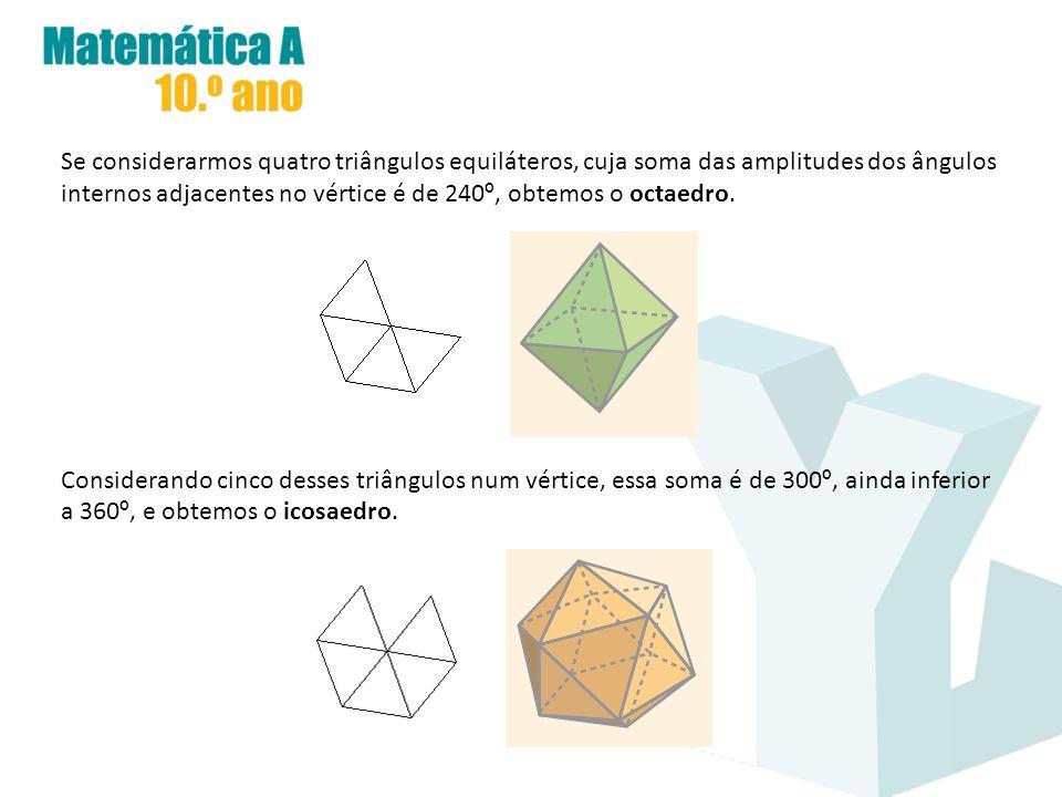 Se considerarmos quatro triângulos equiláteros, cuja soma das amplitudes dos ângulos internos adjacentes no vértice é de 240º, obtemos o octaedro.