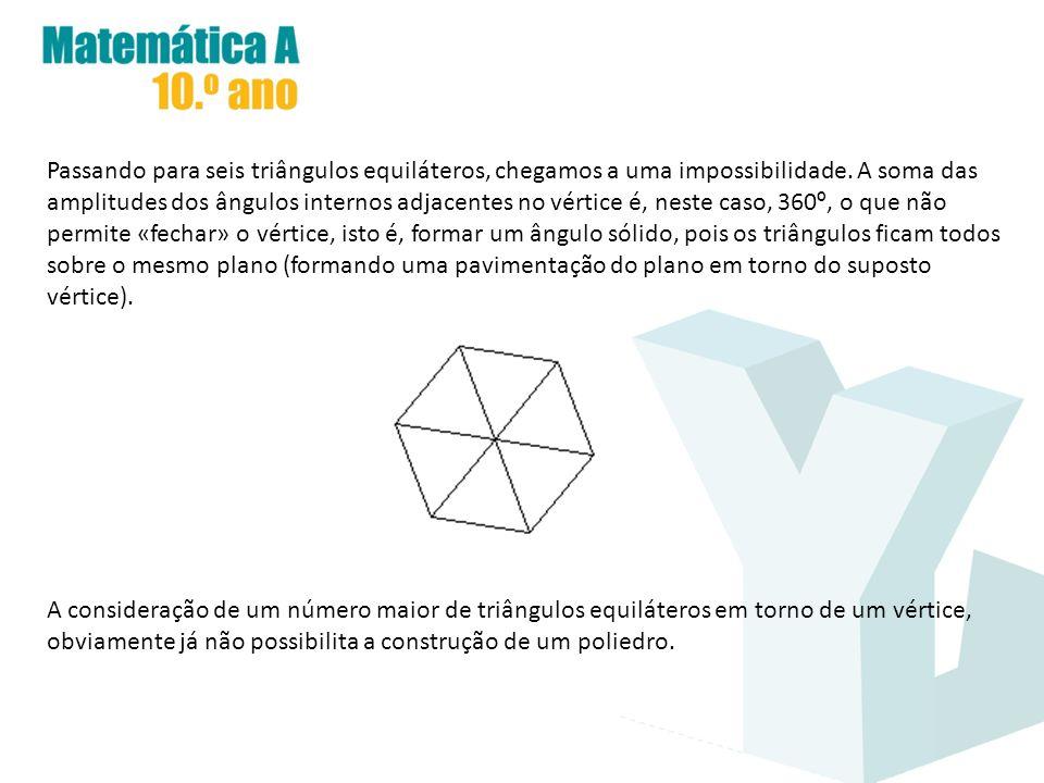 Passando para seis triângulos equiláteros, chegamos a uma impossibilidade. A soma das amplitudes dos ângulos internos adjacentes no vértice é, neste caso, 360º, o que não permite «fechar» o vértice, isto é, formar um ângulo sólido, pois os triângulos ficam todos sobre o mesmo plano (formando uma pavimentação do plano em torno do suposto vértice).