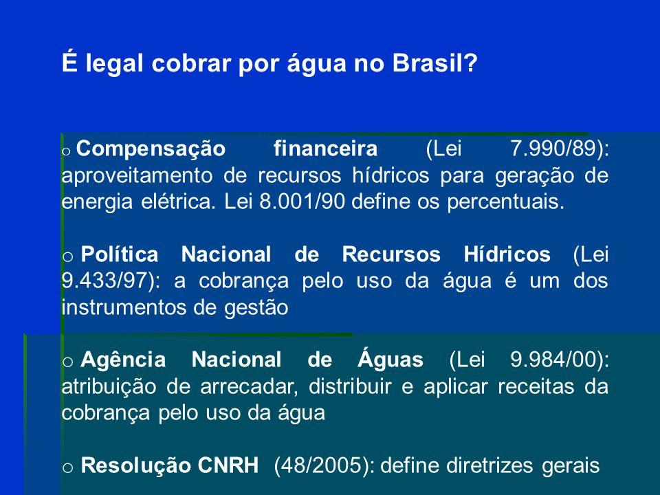 É legal cobrar por água no Brasil