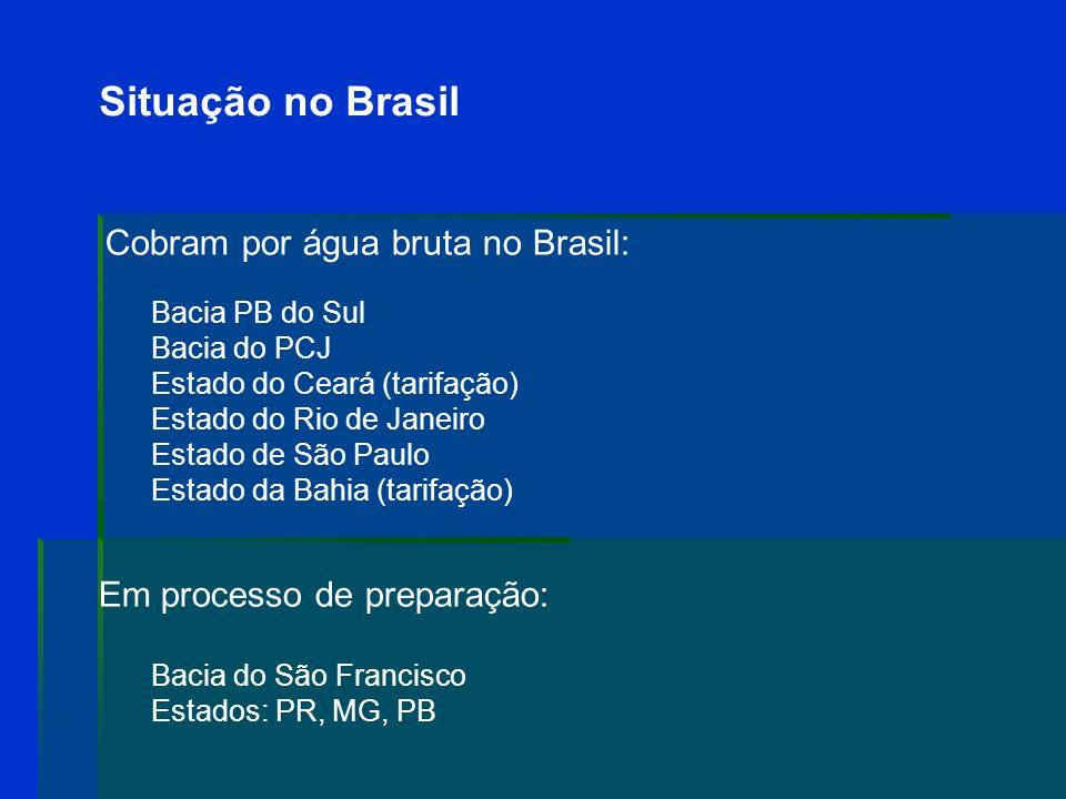 Situação no Brasil Bacia PB do Sul Bacia do PCJ