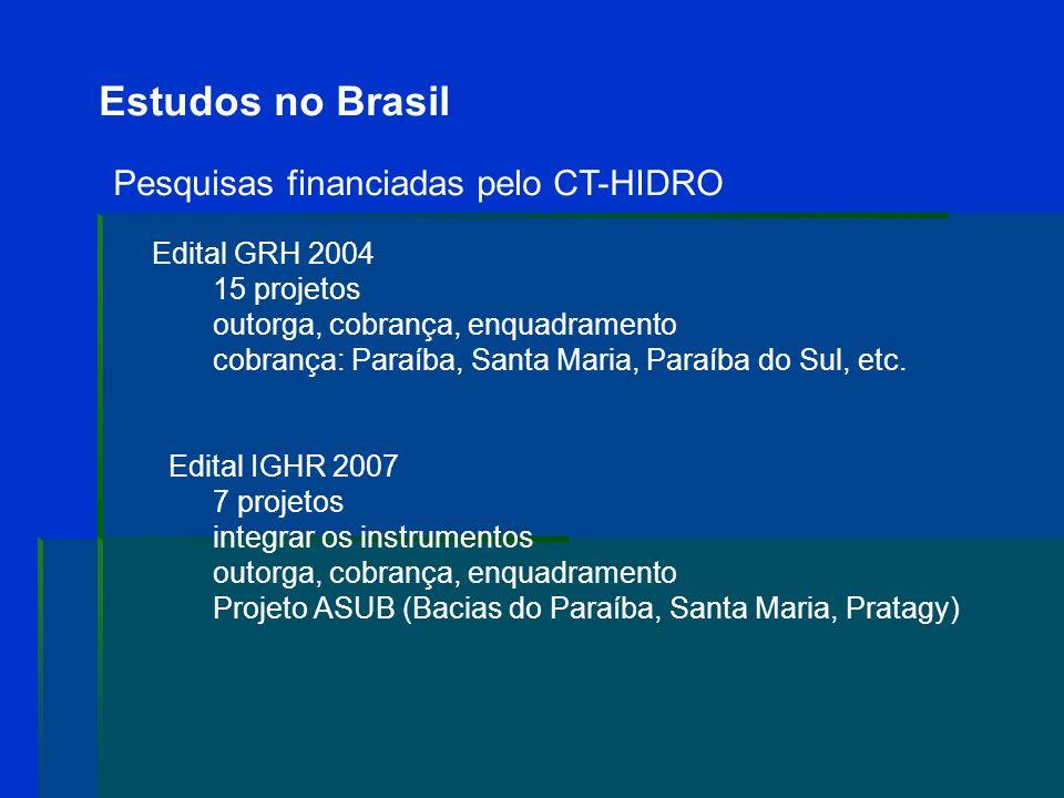 Estudos no Brasil Edital GRH 2004 15 projetos