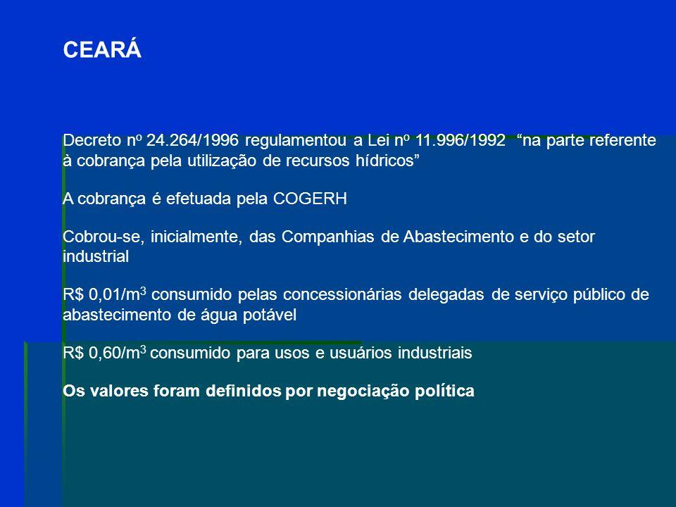 CEARÁ Decreto no 24.264/1996 regulamentou a Lei no 11.996/1992 na parte referente à cobrança pela utilização de recursos hídricos
