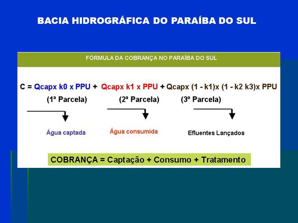BACIA HIDROGRÁFICA DO PARAÍBA DO SUL