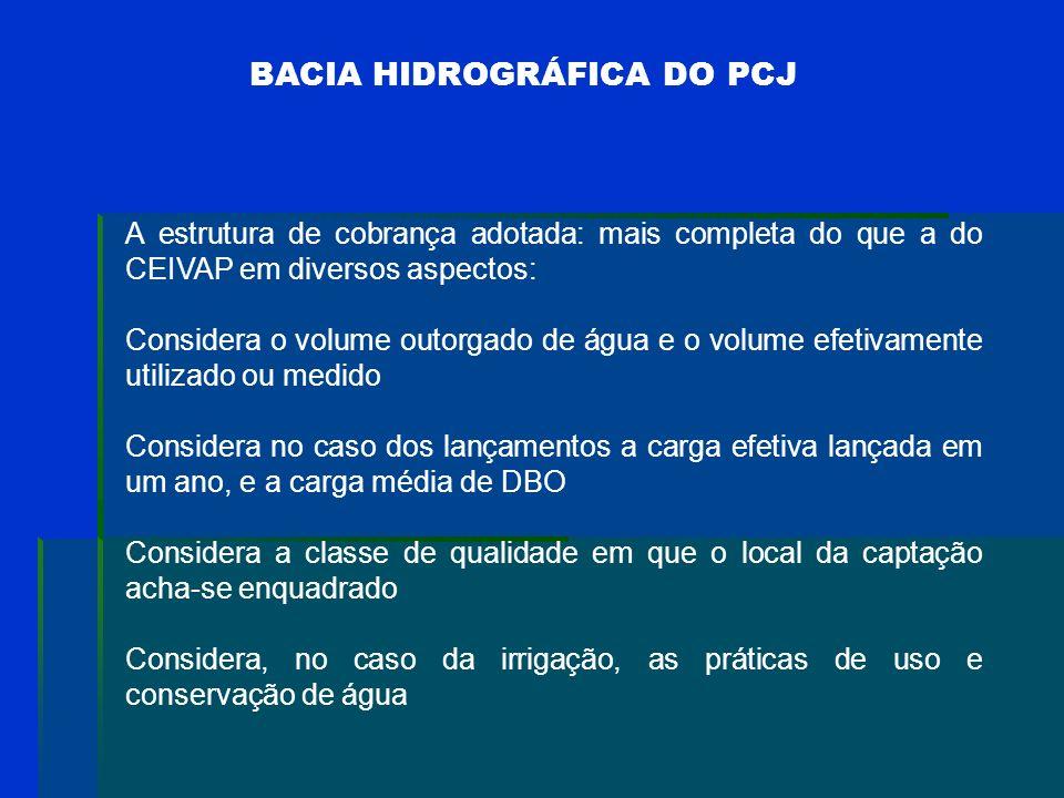BACIA HIDROGRÁFICA DO PCJ
