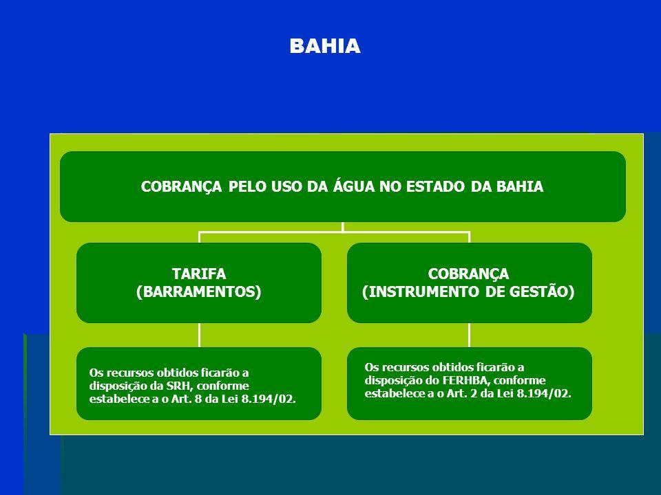 COBRANÇA PELO USO DA ÁGUA NO ESTADO DA BAHIA (INSTRUMENTO DE GESTÃO)