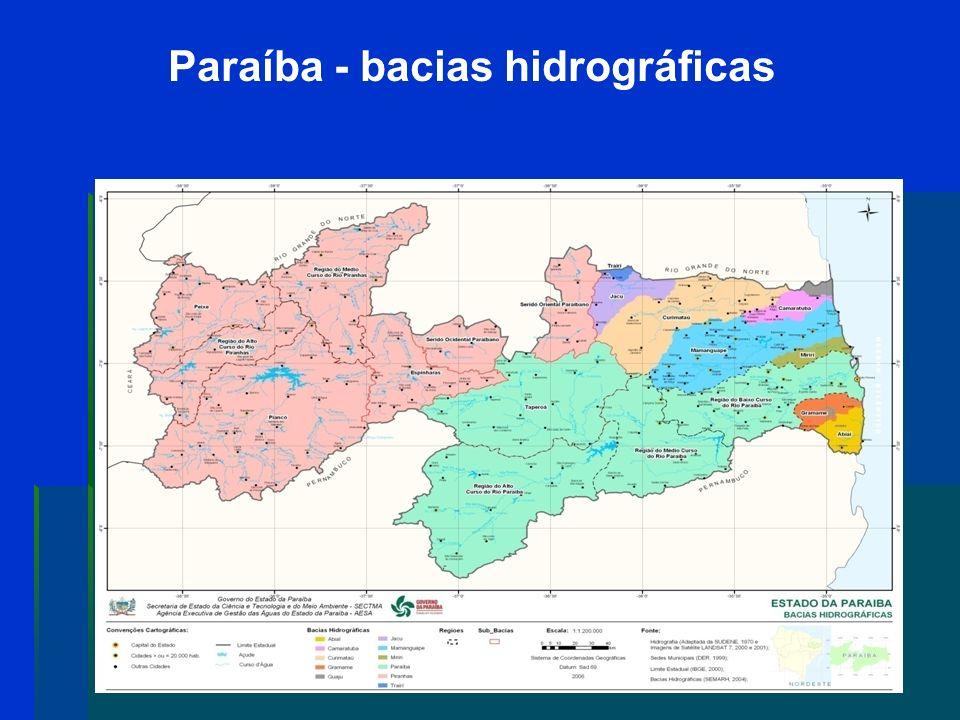 Paraíba - bacias hidrográficas